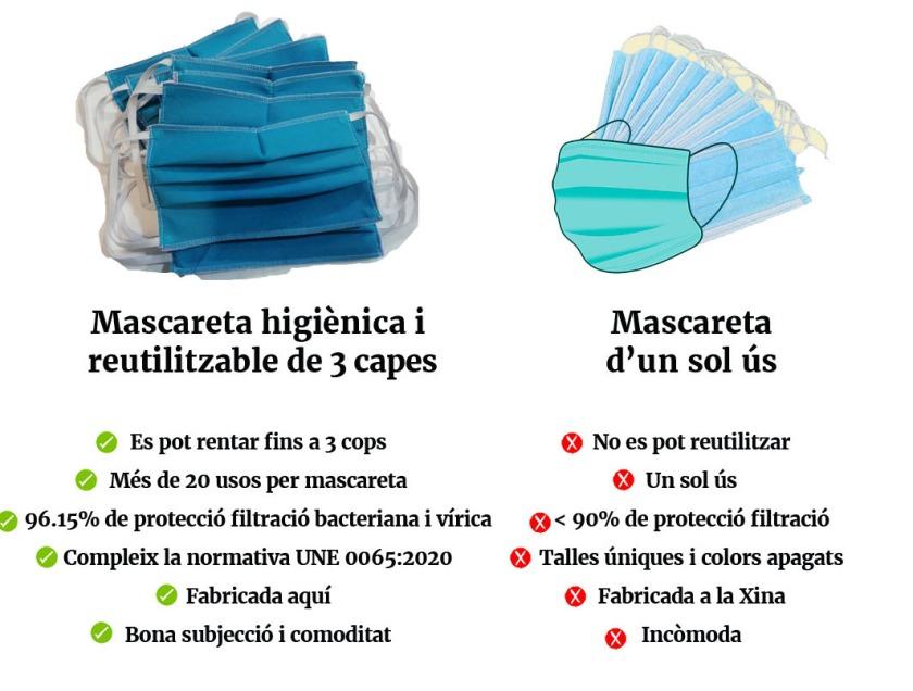 comparativa_mascaretes_sense titol